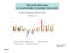 net-profit-sparkassen